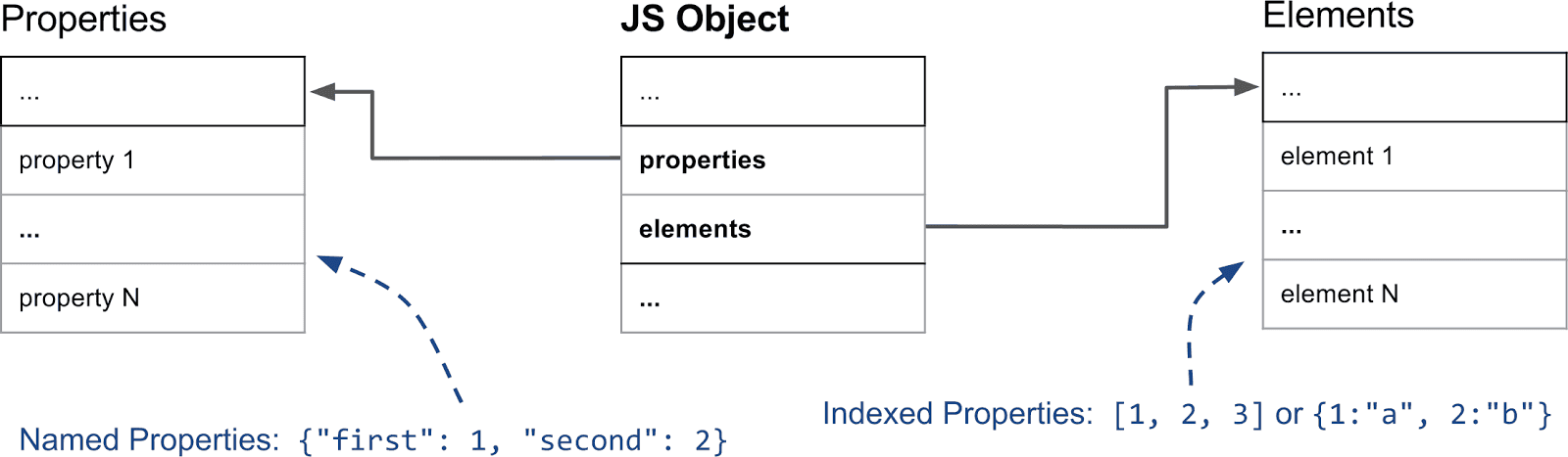 if javascript object is empty