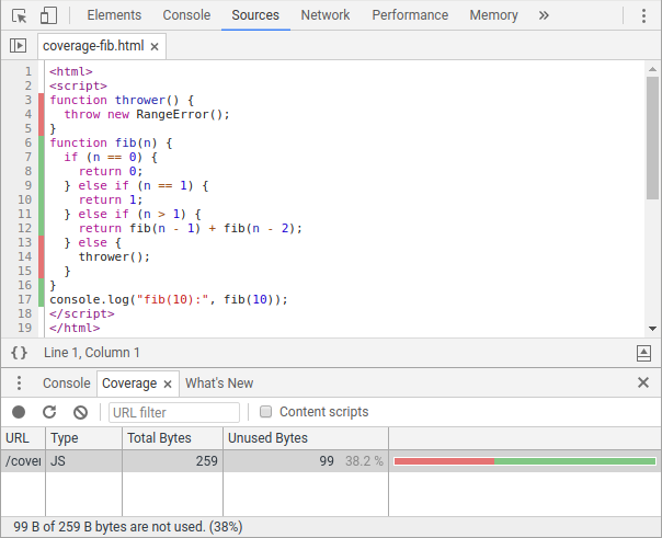 JavaScript code coverage · V8